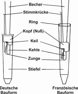 Orgel-Pfeifen1